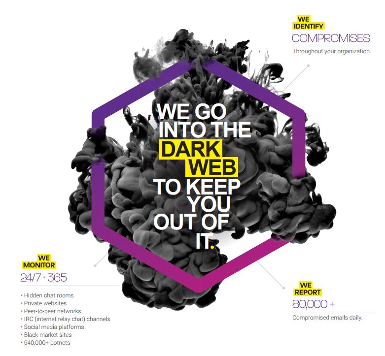 Dark Recon for Dark Web Monitoring & Alerts